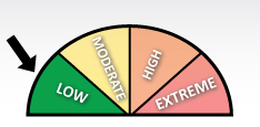 Fire rating guide - LOW