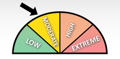 Fire rating guide - MODERATE